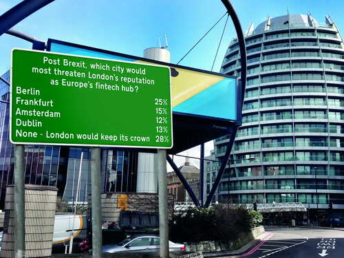 UK publication Financial News conducted a survey amongst executives in London's financial services industry asking which city would threaten London's reputation as the leading fintech hub if the UK votes to leave the EU. While most respondents (28%) believe London would remain the leader, 13% of respondents said Dublin would be a threat to London, behind Berlin (25%) and Frankfurt (15%).